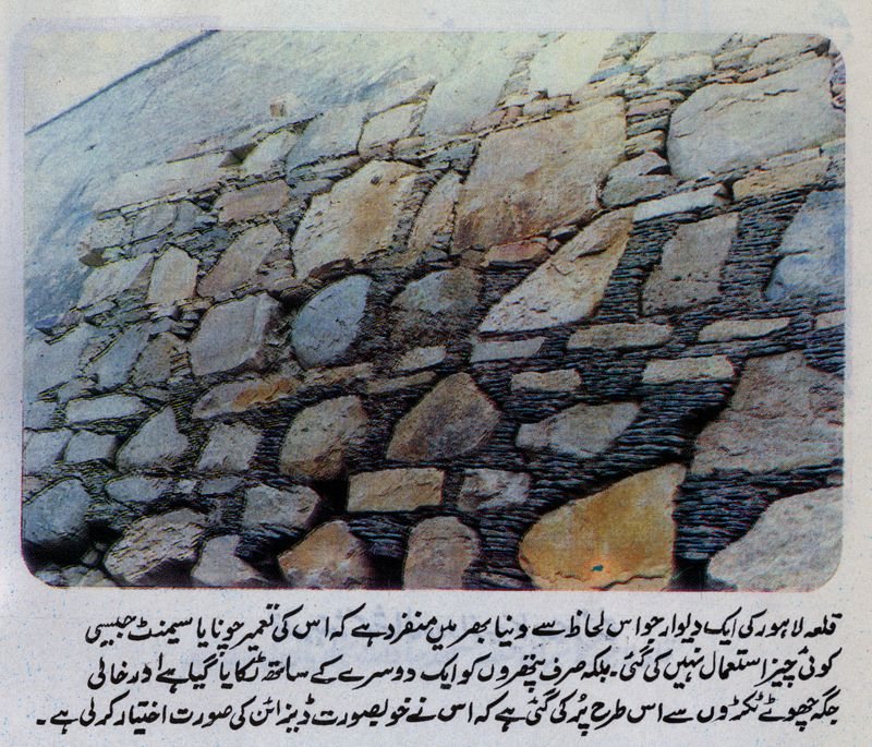 Qila Lahore of Kanishka